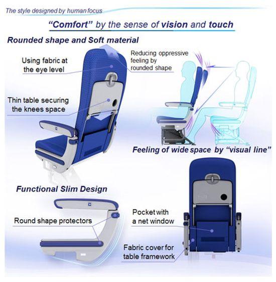 Toyota-stoel