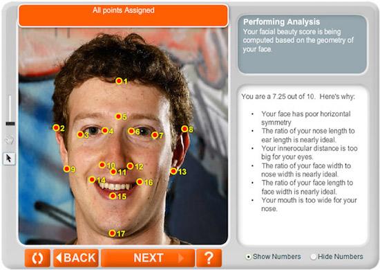 Anaface: hoe symmetrisch is jouw gezicht?
