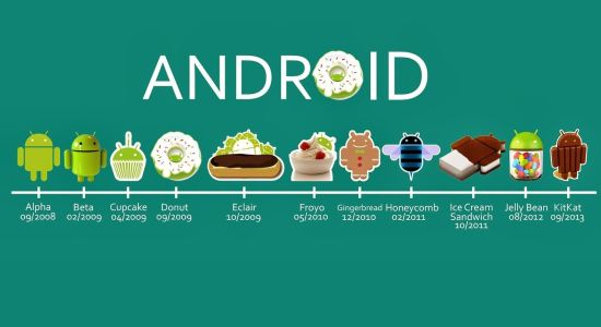 Android Geschiedenis