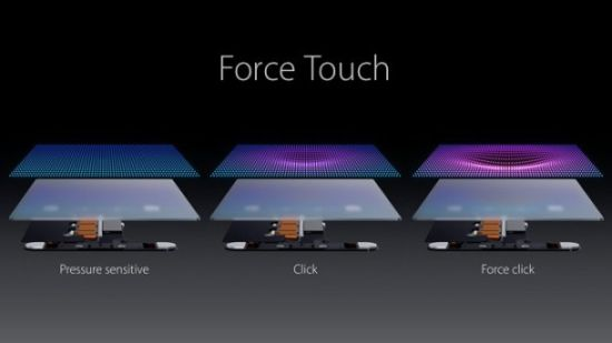 Force Touch iPhone