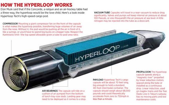 Makers van de Hyperloop richten zich op vrachtvervoer