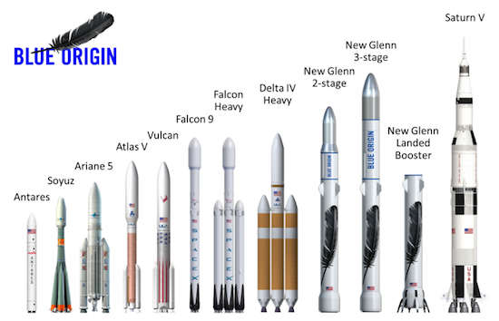 blue origin raketten