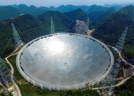 Fast Telescoop