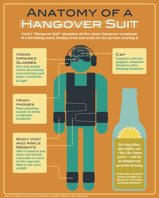 Hangover suit