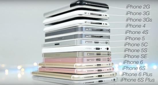 Alle iPhones worden onderworpen aan een speedtest