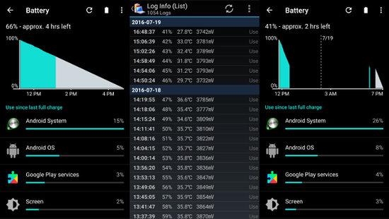 OnePlus 3 battery drain