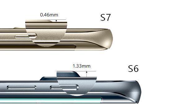 Samsung Galaxy S7 camera lens dikte vs Galaxy S6