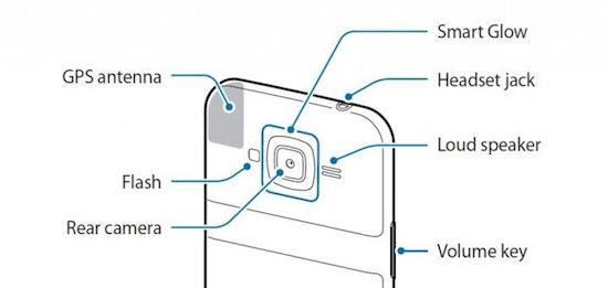 Uitgelegd: zo werkt de Smart Glow-ring van Samsung