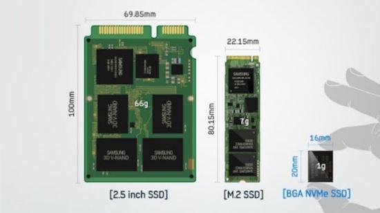 Samsung komt met piepkleine SSD