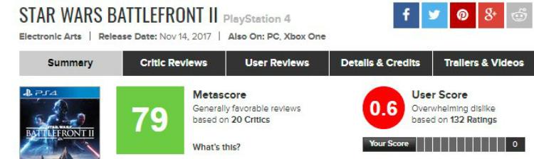 Star Wars Battlefront Metacritic