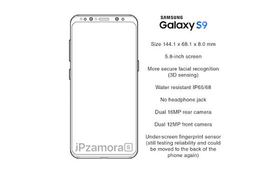 Tekening van de Samsung Galaxy S9