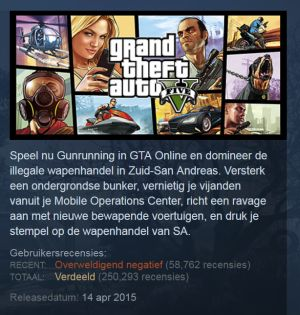 GTA V slechte reviews