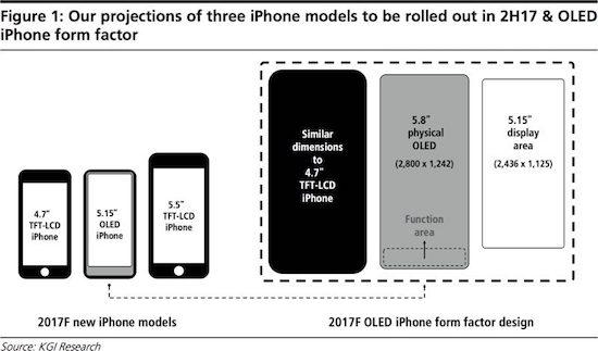 iPhone 8: thuisknop maakt plaats voor functiegebied
