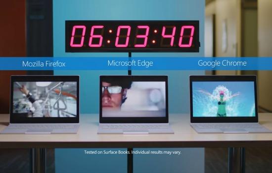 Microsoft Edge accuduur