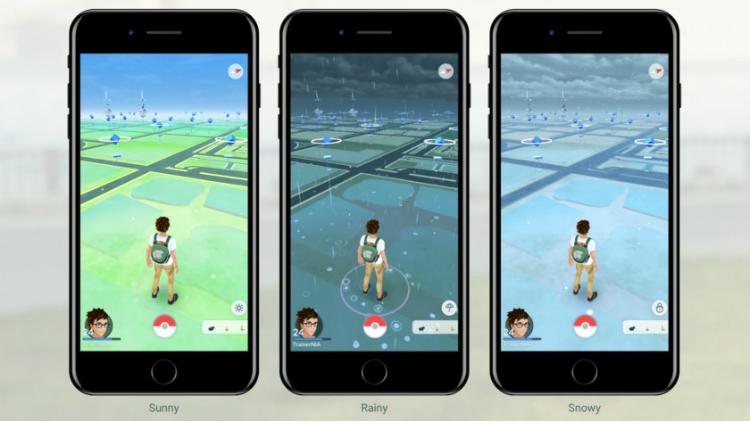 Pokémon GO weersysteem