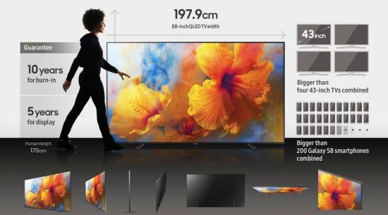 TV grafiek Q9