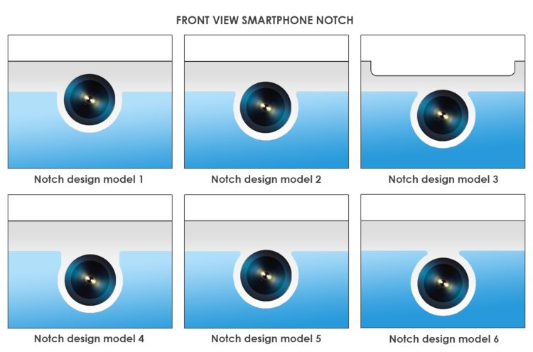 Samsung-notch-patenten
