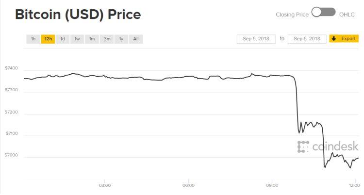 Stevige drop voor veel grote munten!