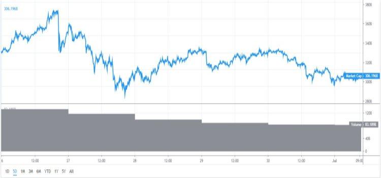 Marktkapitalisatie-bitcoin-altcoins-26-6-1-7
