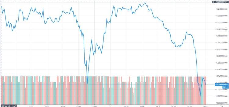 bitcoin-marktkapitalisatie-24-uur